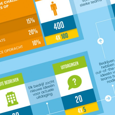 SBC Infographic